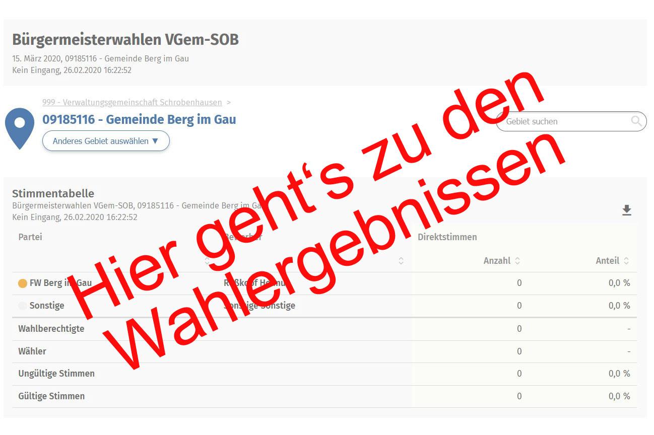 Wahlergebnis Bgm-Wahl Berg im Gau - Teaserbild