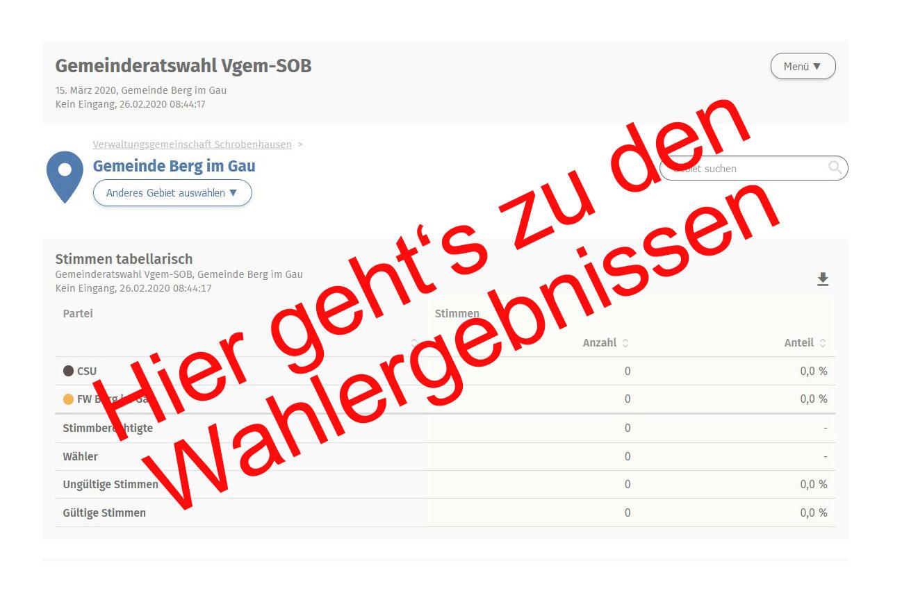 Wahlergebnis GR-Wahl Berg im Gau - Teaserbild