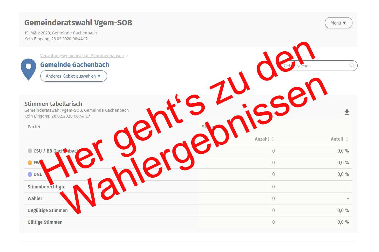 Wahlergebnis GR-Wahl Gachenbach - Teaserbild