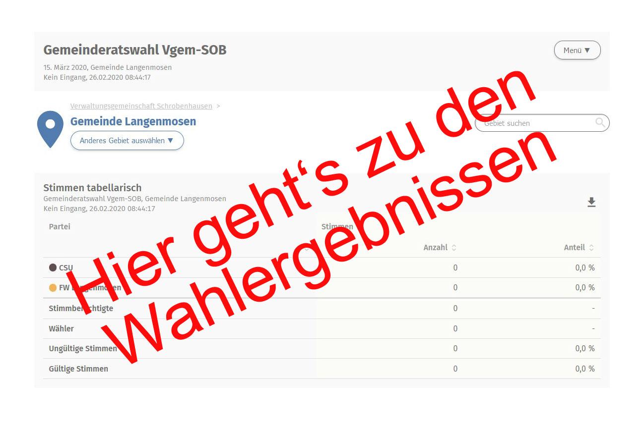 Wahlergebnis GR-Wahl Langenmosen - Teaserbild